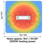 Área de cobertura Bromic Platinum Electric 2300W